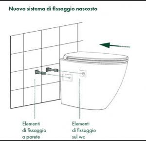 Come montare un wc filo muro