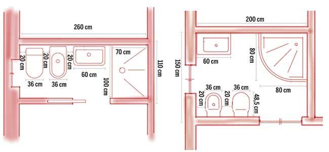 dimensioni minime bagno dimensionamento